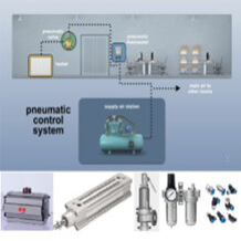 Pneumatic Systems Controls