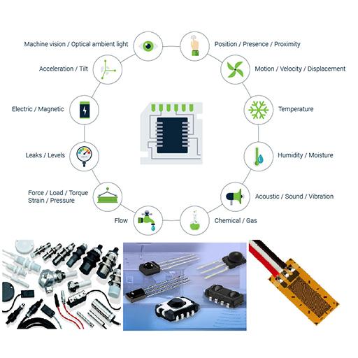 Sensors And Measurements